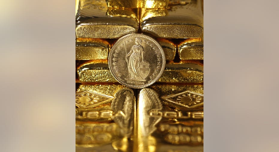 SWISS-SNB/GOLD