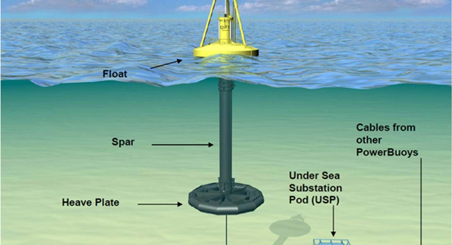 PowerBuoy and Undersea Substation