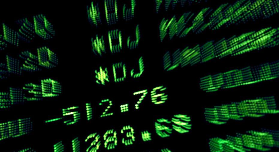 Dow Stock Screen