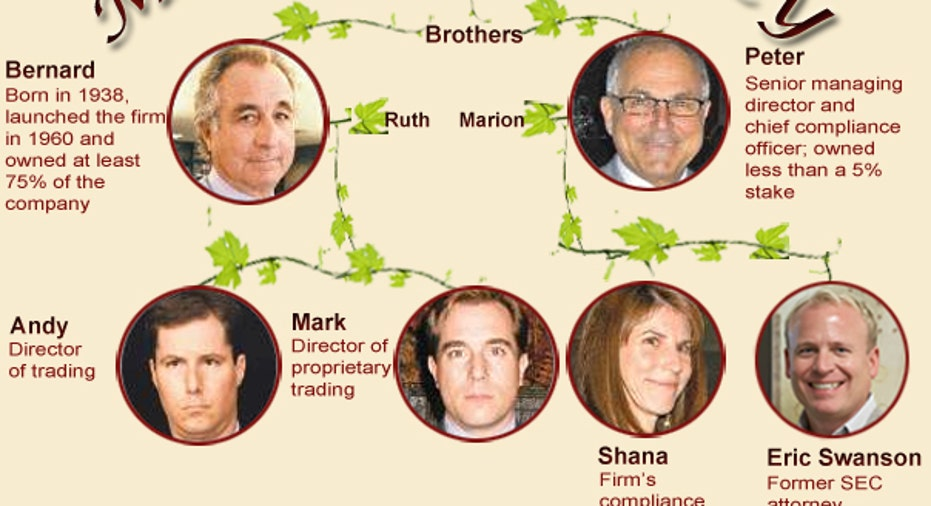 Madoff Family Tree