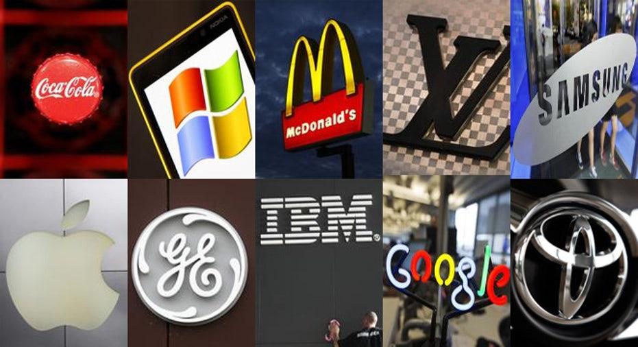 most-value-company-logos