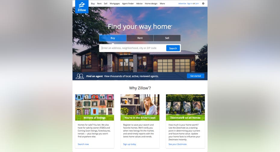 Zillow Current HP FBN