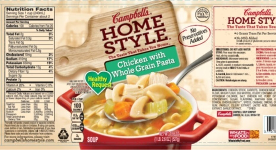 campbell soup2