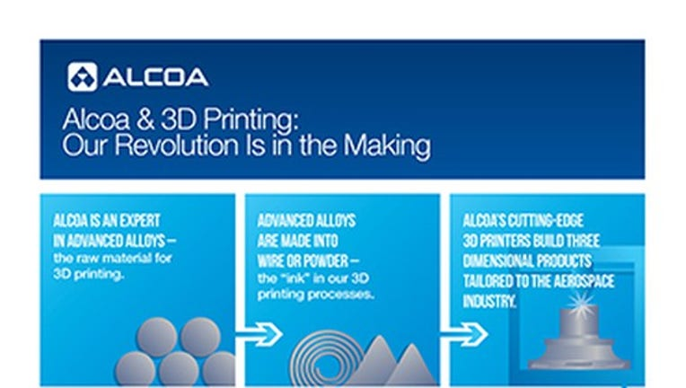 1 Unexpected Company Poised to Dominate 3D Printing