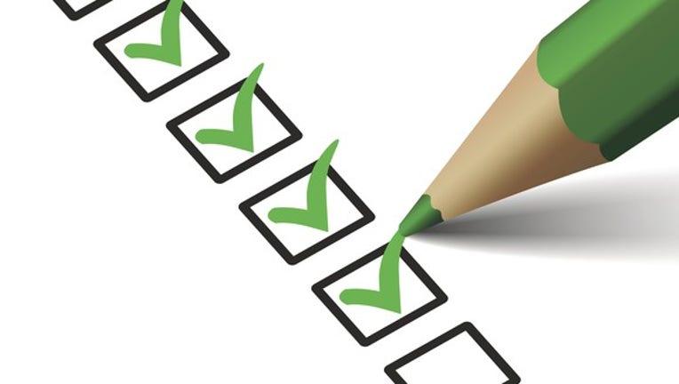 A 10-Point Checklist for Evaluating Your Portfolio