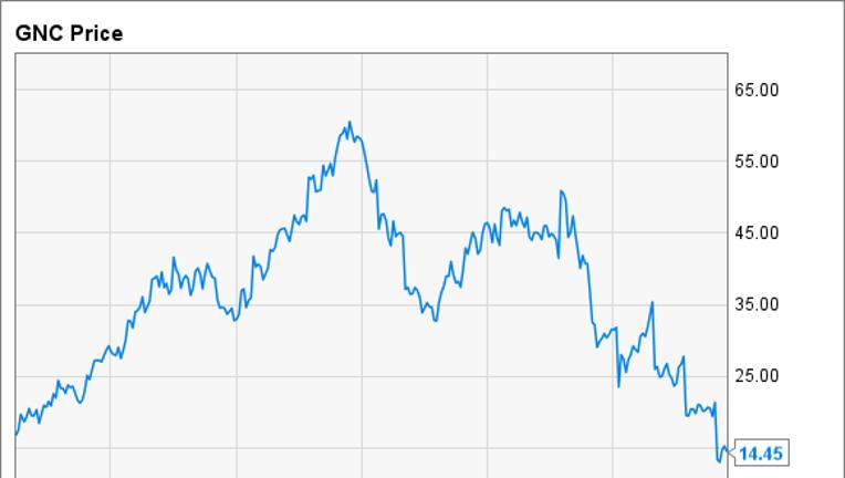 3 Small-Cap Stocks to Buy in December