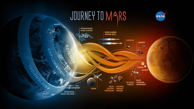 Boeing Boasts: We'll Beat SpaceX to Mars!