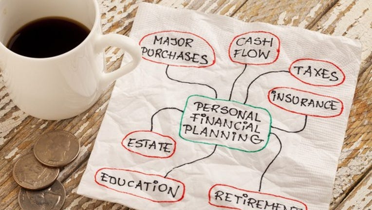 Personal Finance 101: 6 Things Everyone Should Know