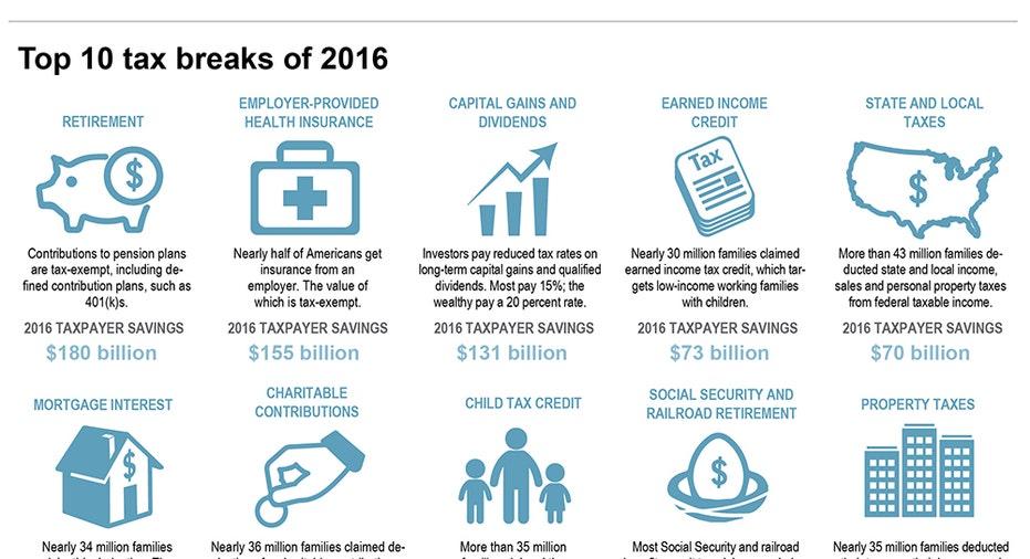 TOP TAX BREAKS 2016