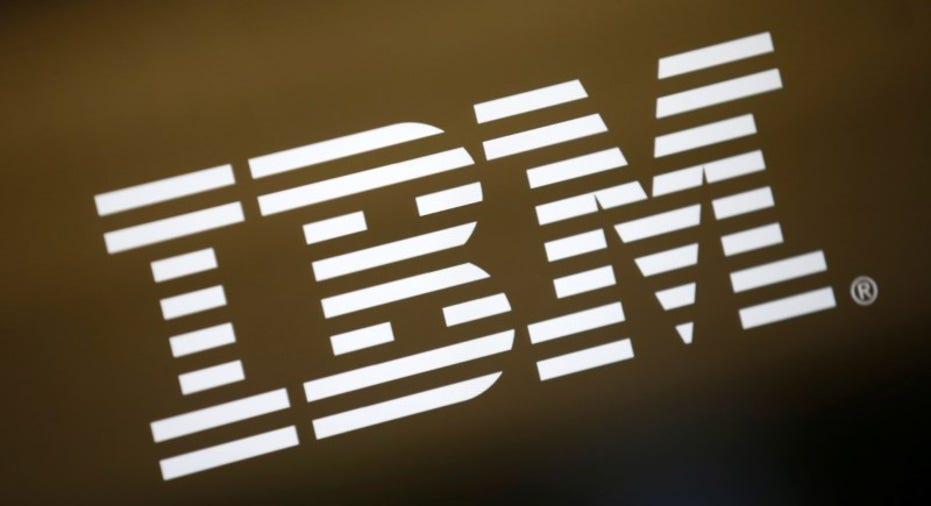 DJIA-IBM