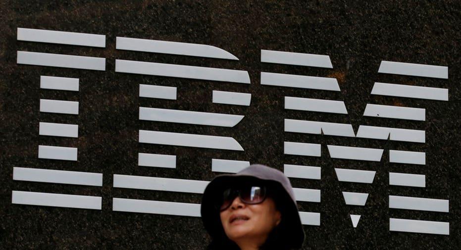 IBM-RESULTS