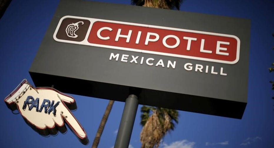 CHIPOTLE-RESULTS