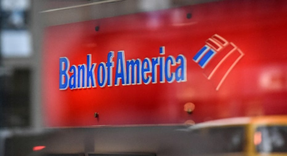 BANK-OF-AMERICA-RESULTS