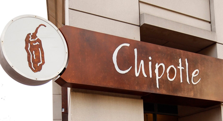 chipotle,chipotle mexican grill,cmg