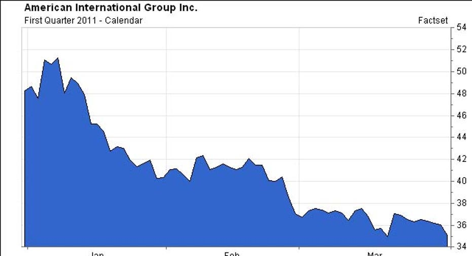 AIG, Chart, 2011 Q1