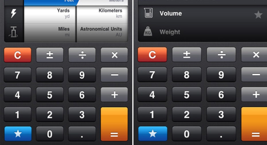 Convert-The Unit Calculator