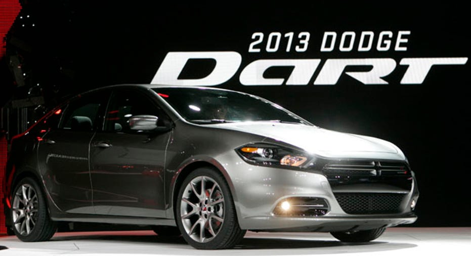Dodge_Dart