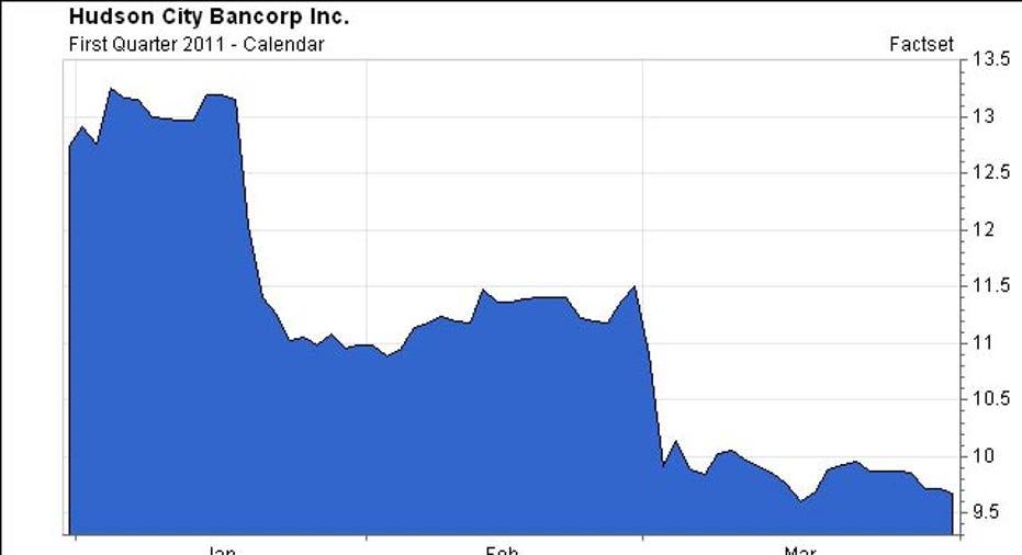 HCBK, Chart, 2011 Q1