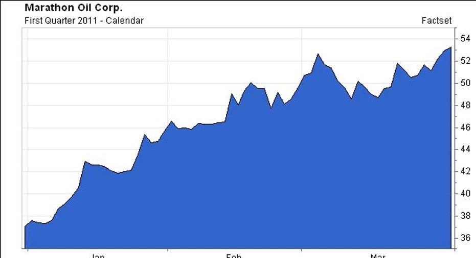 MRO, Chart, 2011 Q1