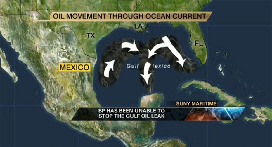 Oil Movement