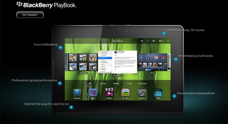 Blackberry PlayBook, SBC slideshow
