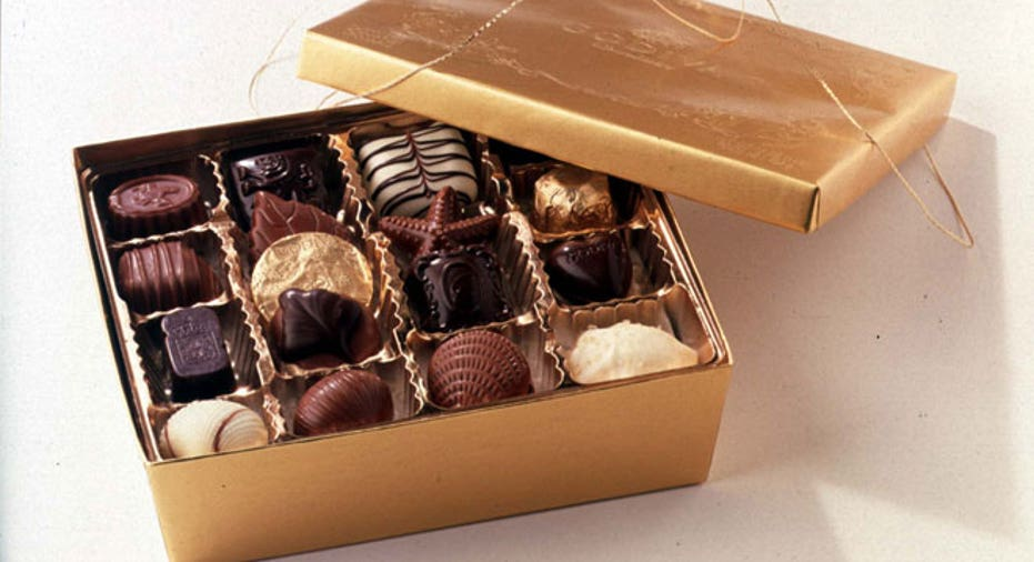 Chocolate Candy, Chocolate box, Chocolates