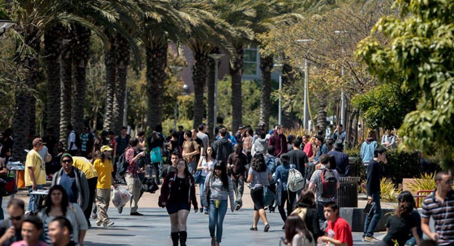 college campus, college, campus, students