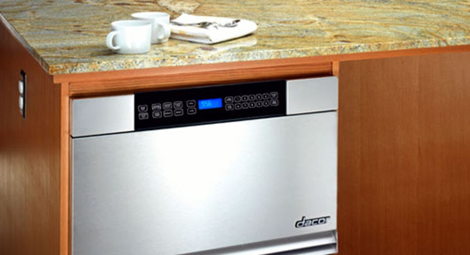 Dacor Microwave, PF Slideshow