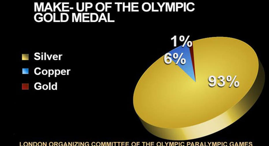Olympic Gold Medal Value Graphic