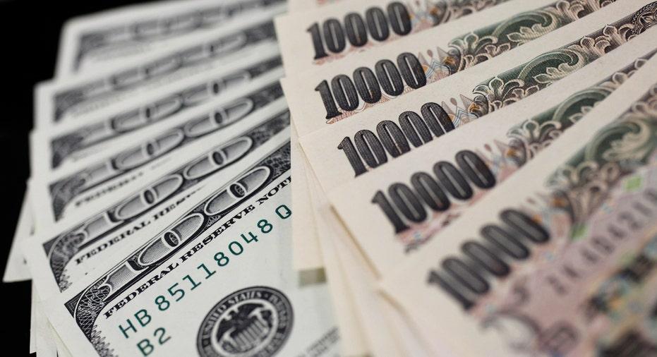 US Dollar Japanese Yen RTR FBN