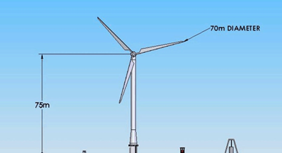 Windmill Dimensions