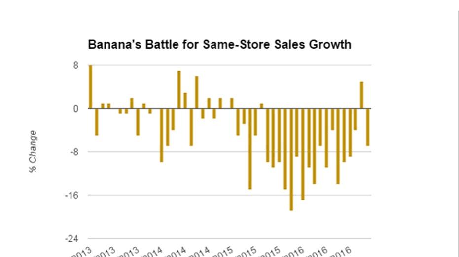 Banana Republic SSS FBN VC