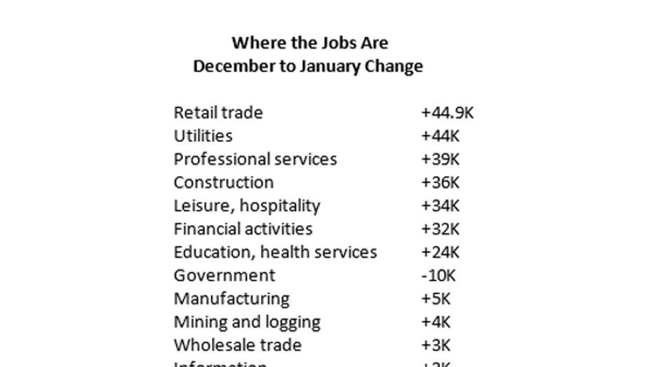 January jobs FBN