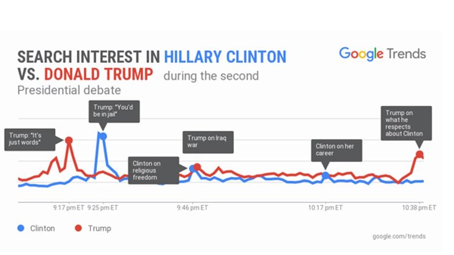 Google debate 1
