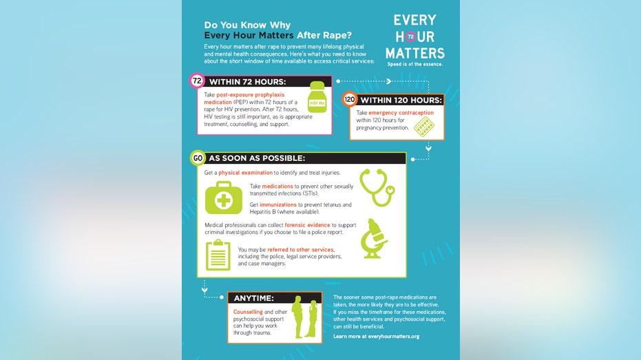 EHM Infographic
