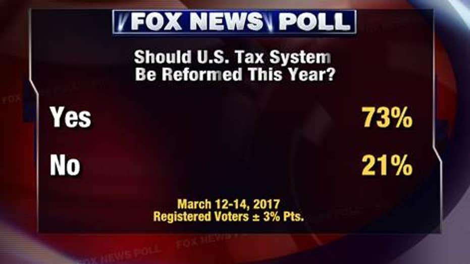 FNC Poll Tax 1 FBN