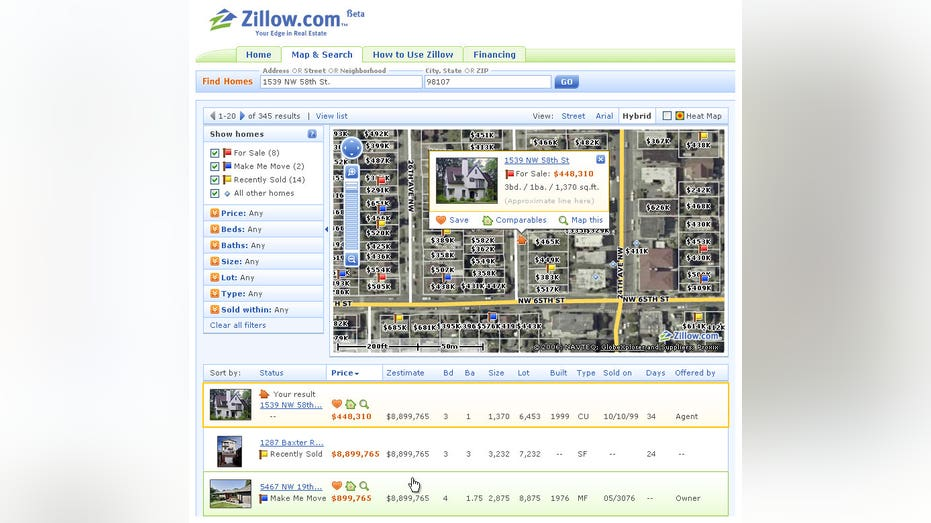 Zillow Beta FBN