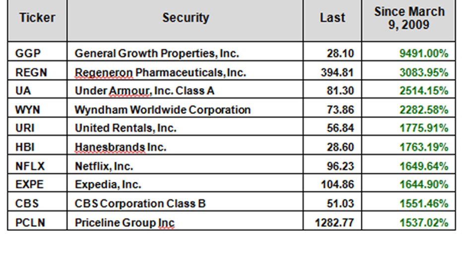 S&P winners 3-9-16