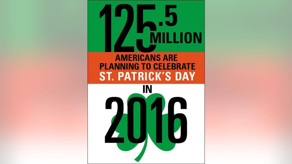Americans Celebrate St. Pattys FBN