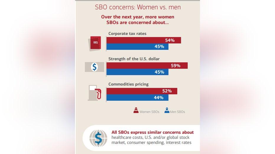 bofa infographic 2
