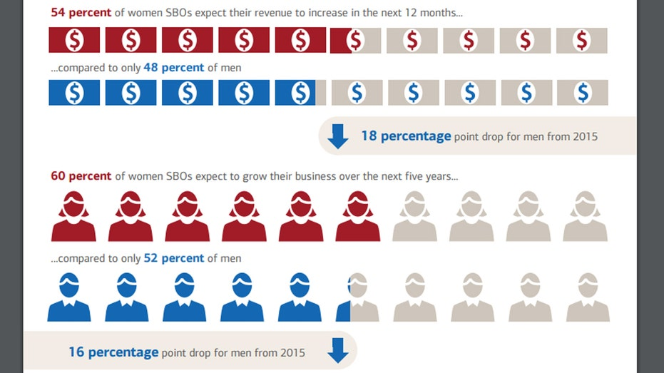 BofA infographic fbn