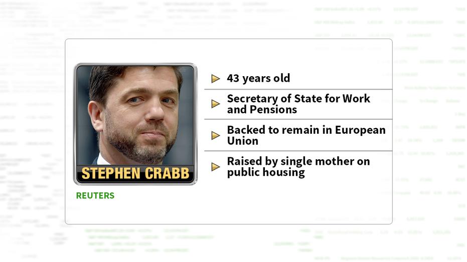 Stephen Crabb