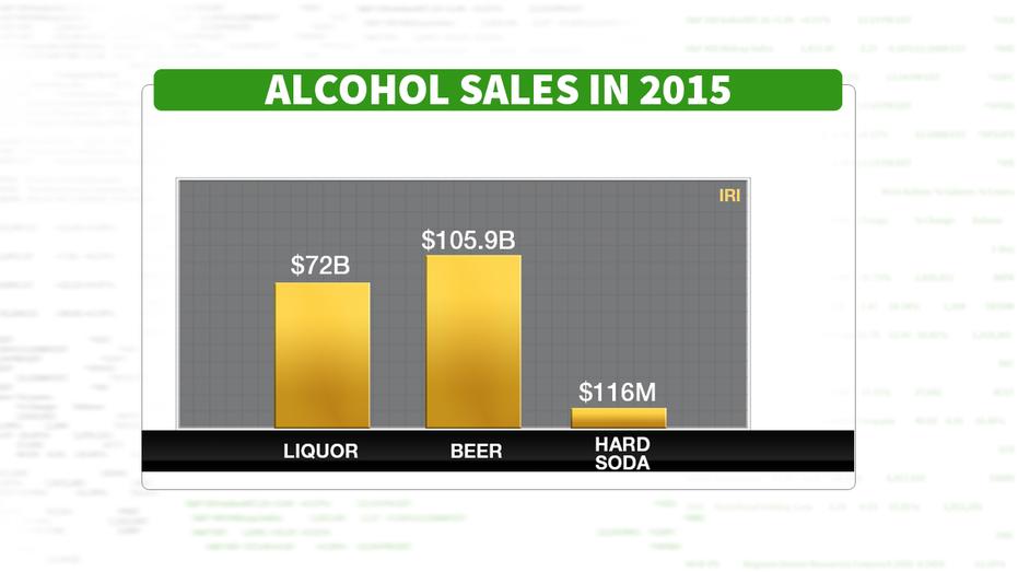 IRI Sales 2015