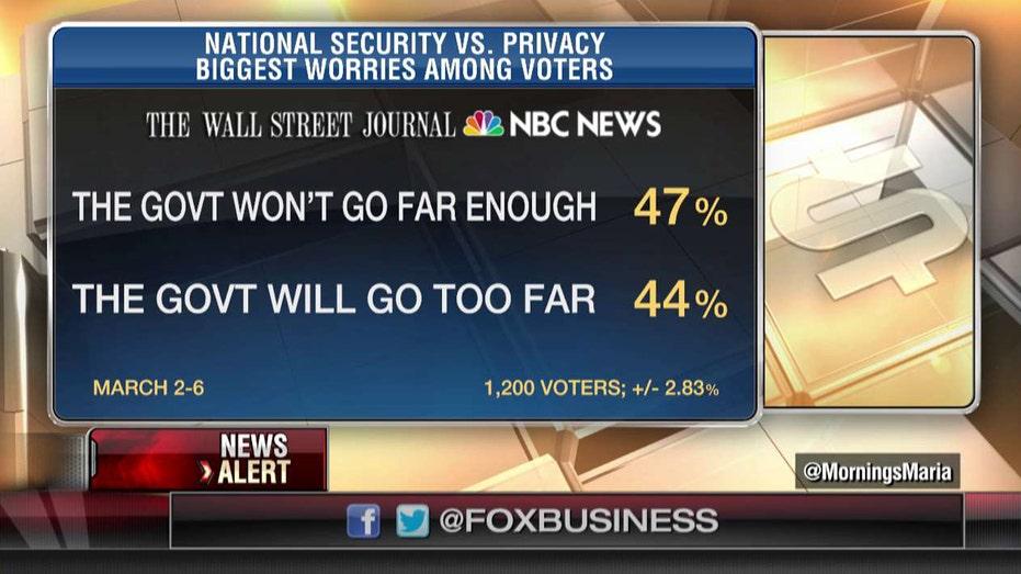 NSA Privacy Apple FBN Graphic