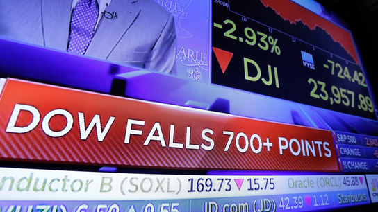As US gets tough with China, Wall Street gets weak-kneed