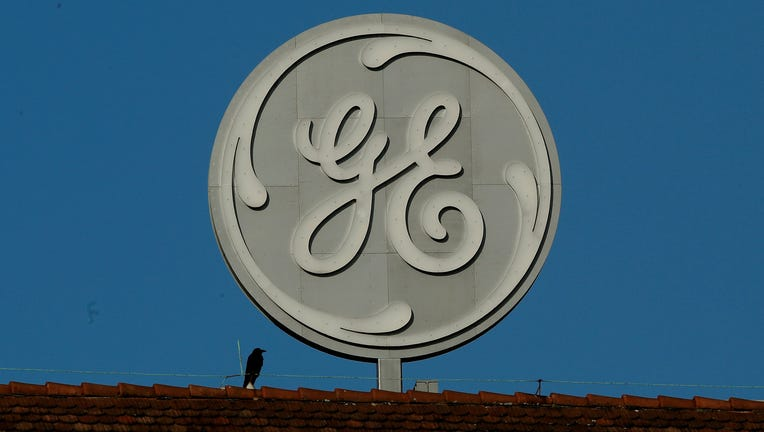 Revenue Estimates Analysis General Electric Company (GE)