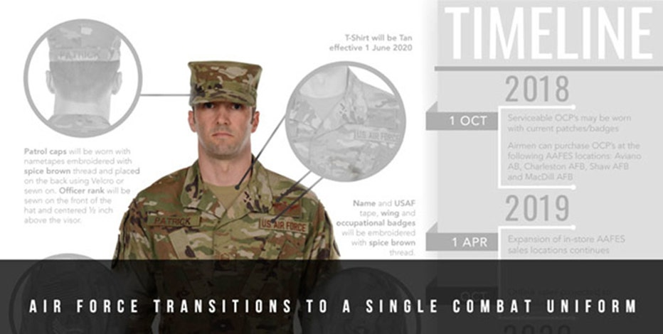 US Air Force rolls out new official uniform Fin2me
