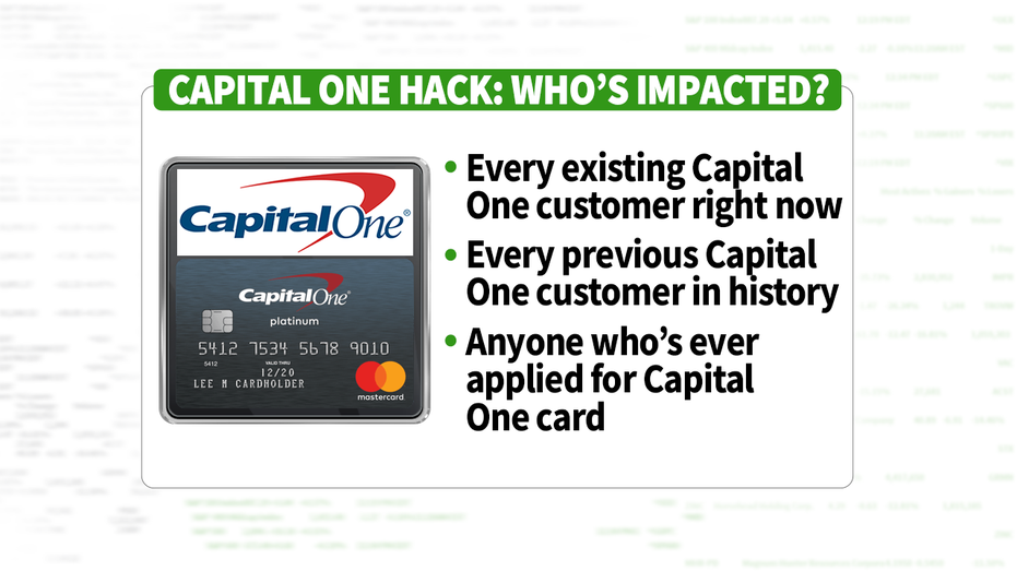 Not A Capital One Customer How You Could Still Be Affected By The Hack Fox Business