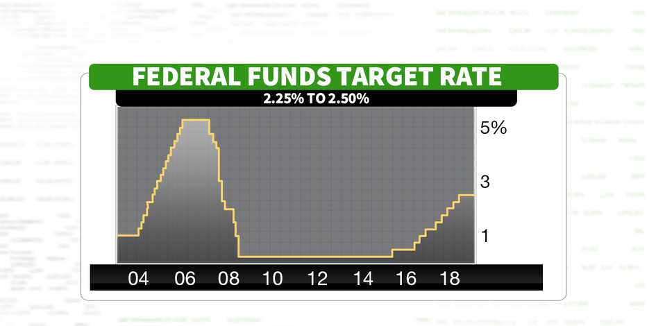 The Federal Reserve cut rates for the first time since 2008