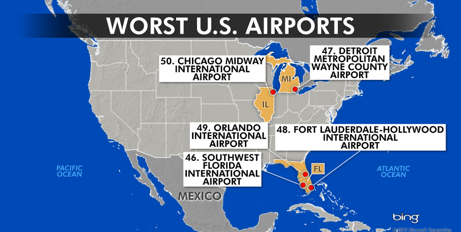 These are the 5 best (and worst) airports in the country | Fox Business